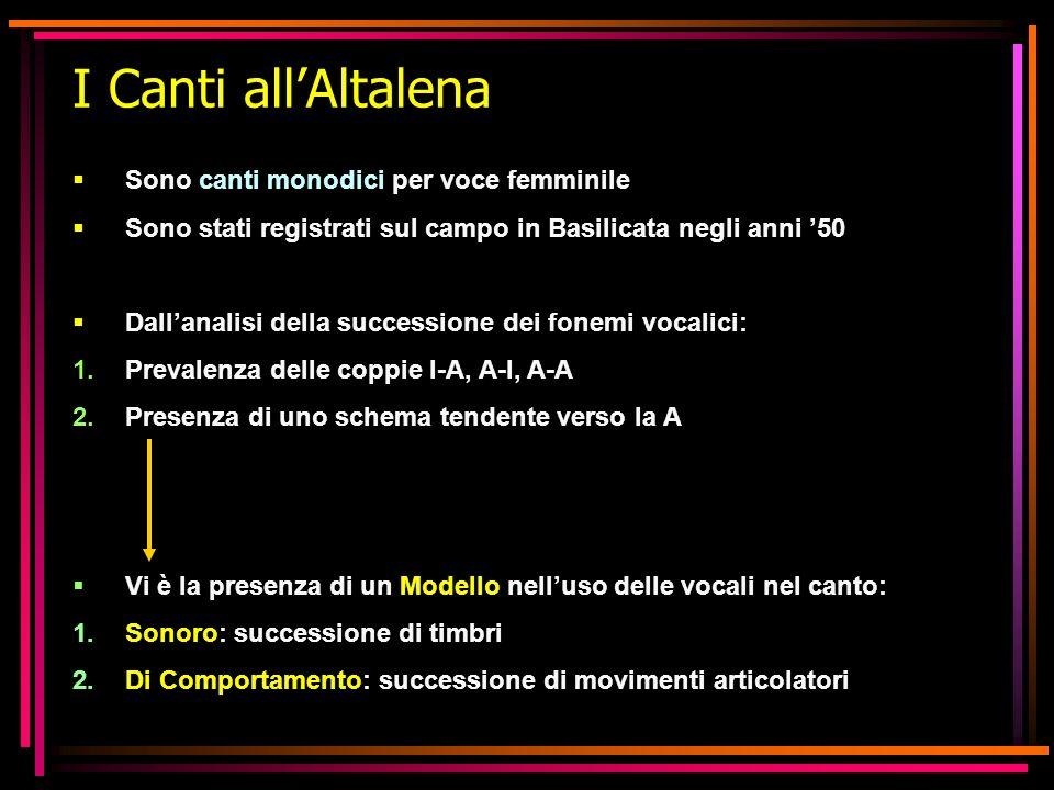I Canti all'Altalena Sono canti monodici per voce femminile