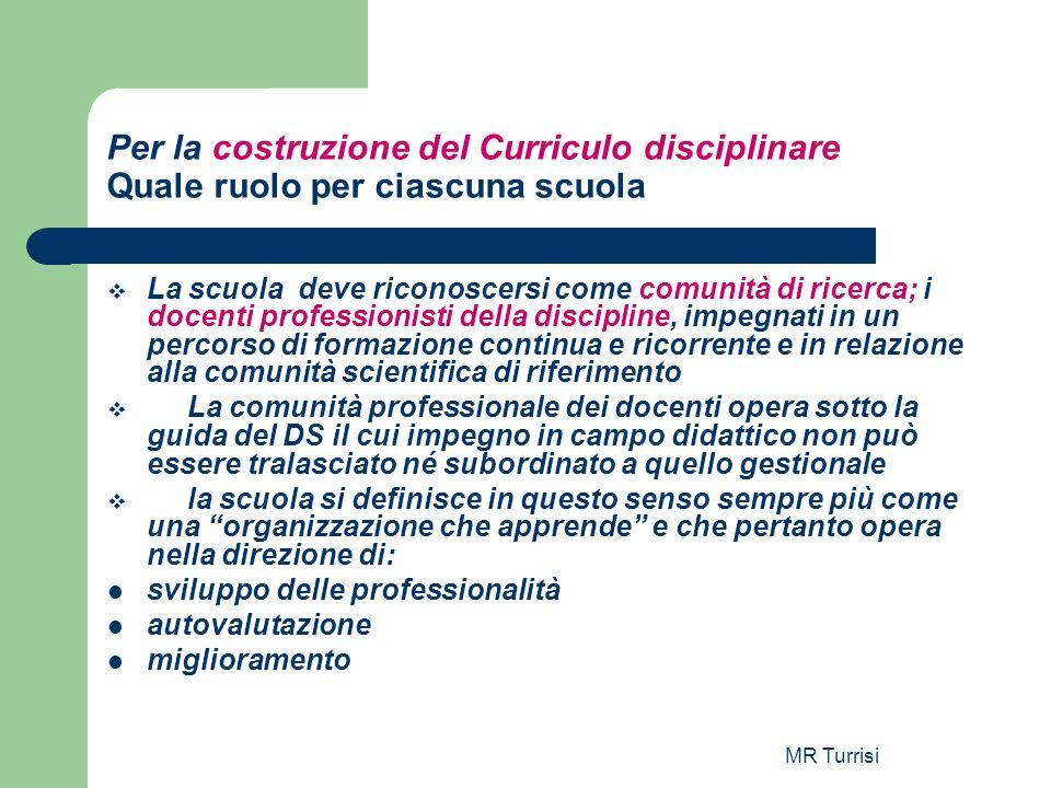 Per la costruzione del Curriculo disciplinare Quale ruolo per ciascuna scuola