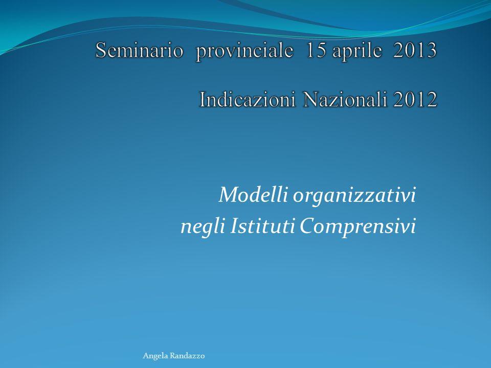 Seminario provinciale 15 aprile 2013 Indicazioni Nazionali 2012