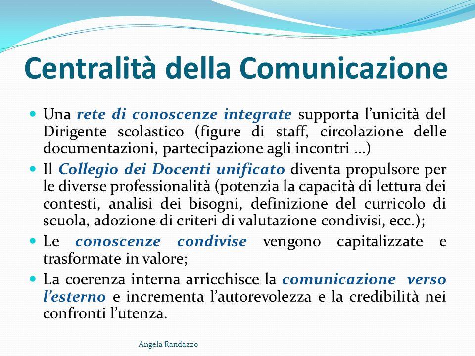 Centralità della Comunicazione