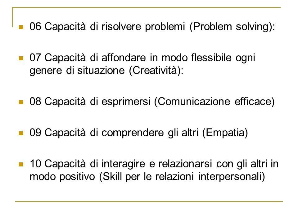 06 Capacità di risolvere problemi (Problem solving):