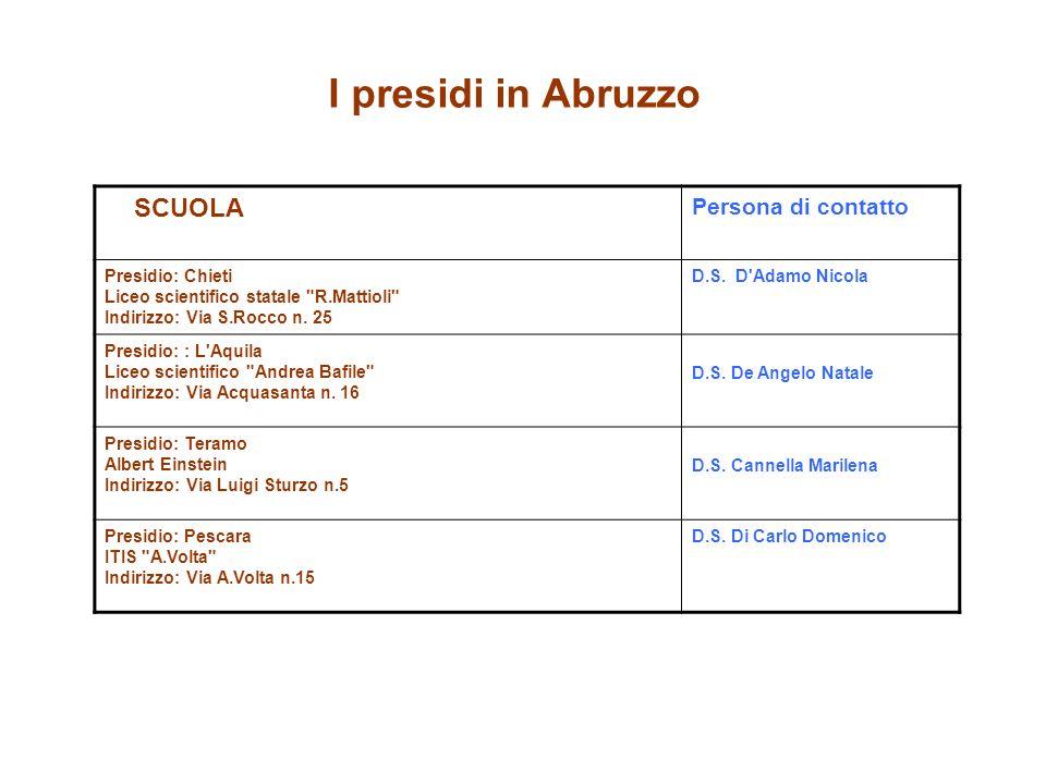 I presidi in Abruzzo SCUOLA Persona di contatto