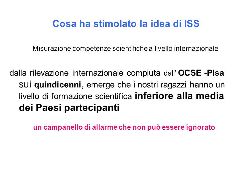 Cosa ha stimolato la idea di ISS