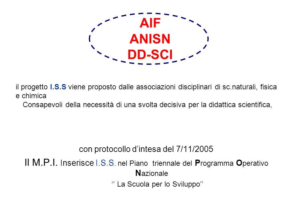AIF ANISN DD-SCIil progetto I.S.S viene proposto dalle associazioni disciplinari di sc.naturali, fisica e chimica.