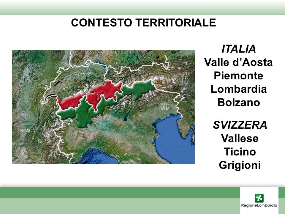 CONTESTO TERRITORIALE