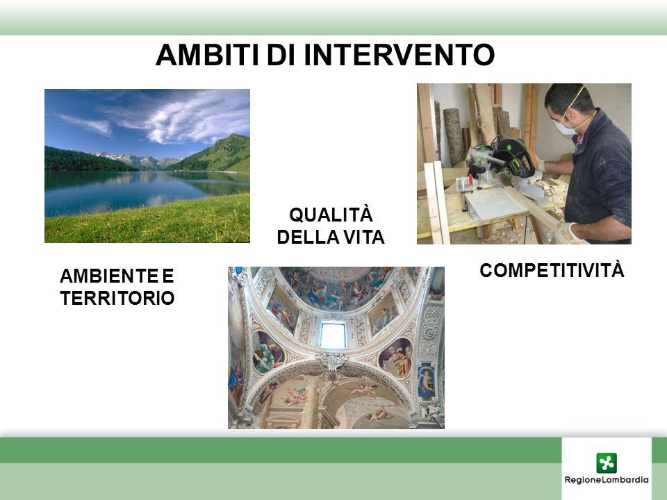 AMBITI DI INTERVENTO QUALITÀ DELLA VITA COMPETITIVITÀ