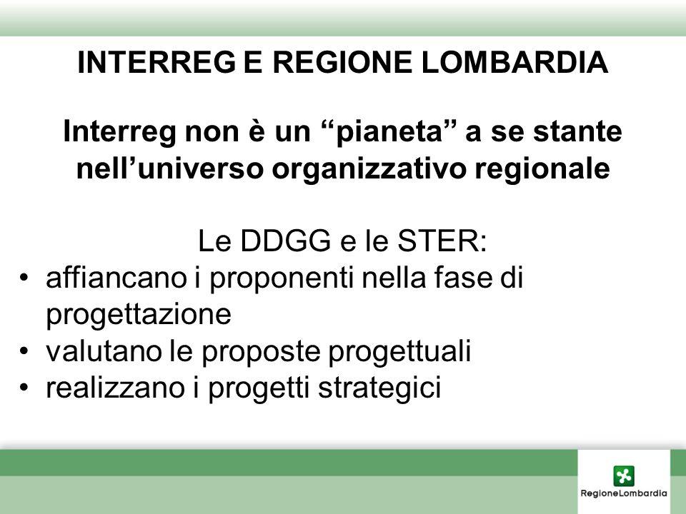 INTERREG E REGIONE LOMBARDIA