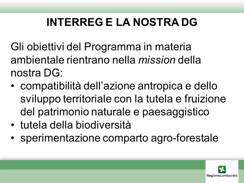 INTERREG E LA NOSTRA DG Gli obiettivi del Programma in materia ambientale rientrano nella mission della nostra DG: