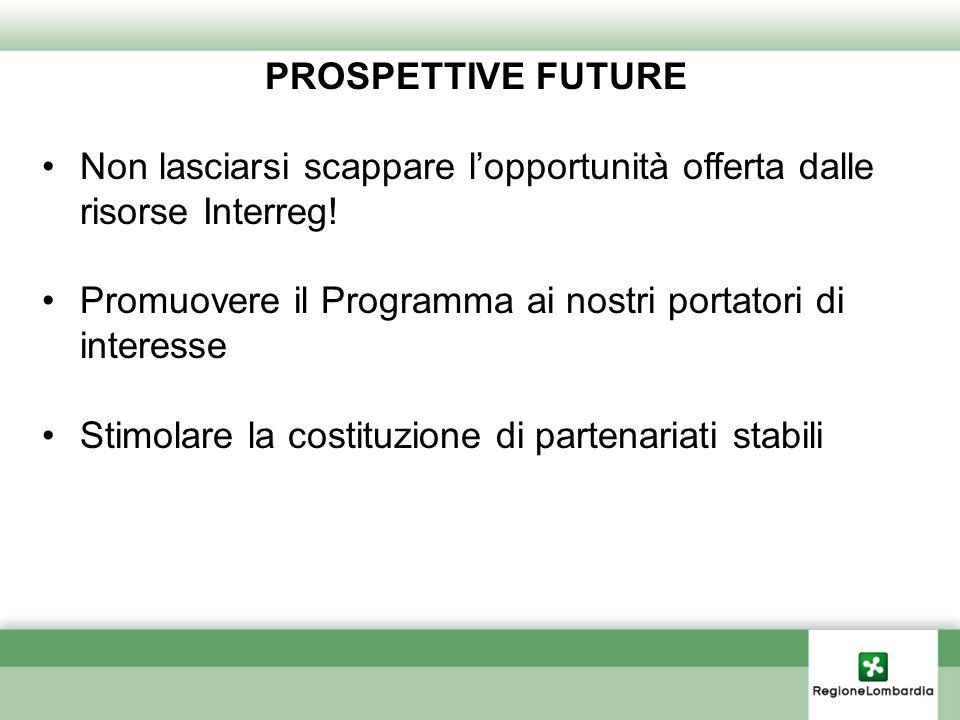 PROSPETTIVE FUTURE Non lasciarsi scappare l'opportunità offerta dalle risorse Interreg! Promuovere il Programma ai nostri portatori di interesse.