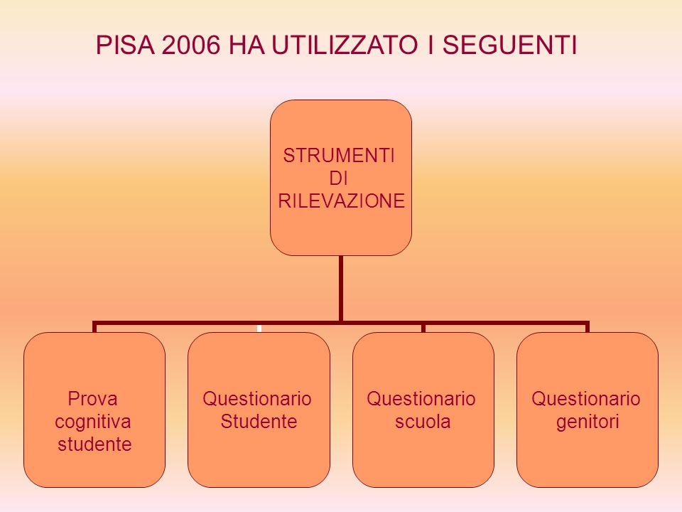PISA 2006 HA UTILIZZATO I SEGUENTI
