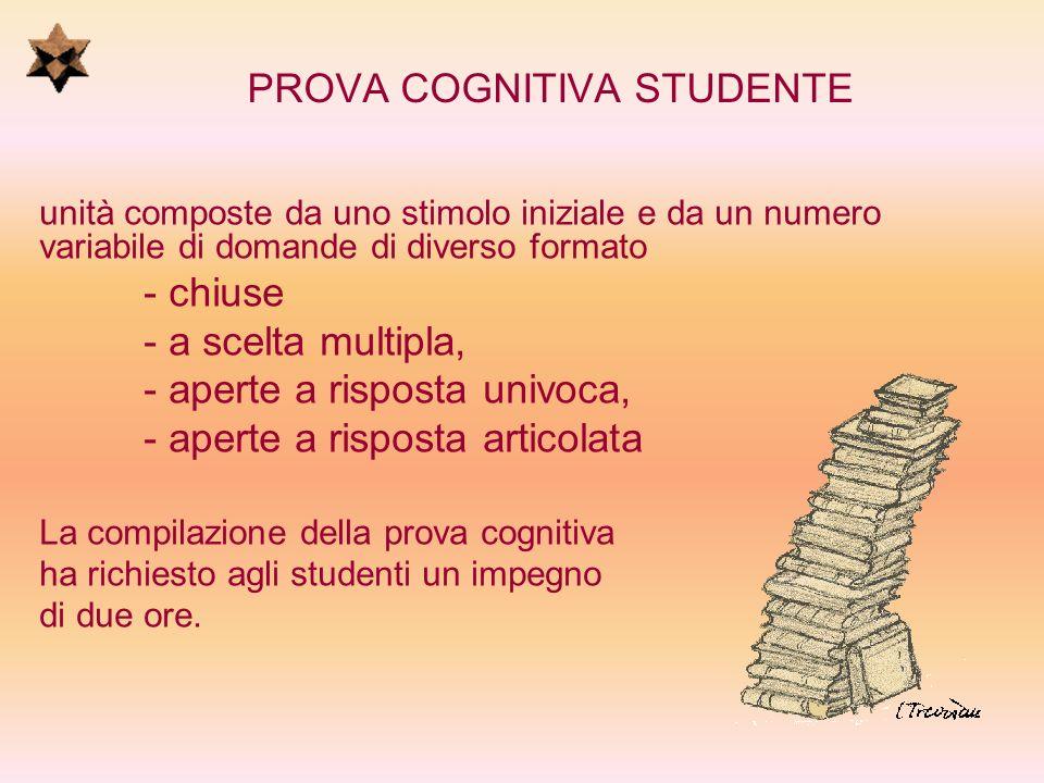 PROVA COGNITIVA STUDENTE