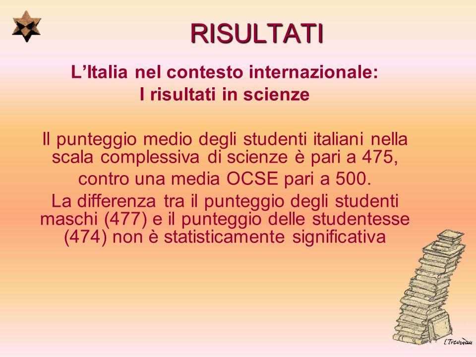L'Italia nel contesto internazionale: