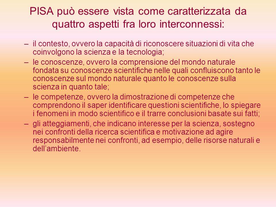 PISA può essere vista come caratterizzata da quattro aspetti fra loro interconnessi: