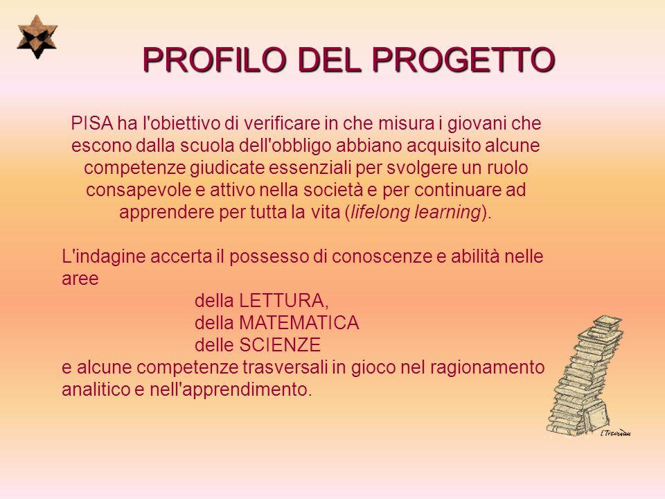 PROFILO DEL PROGETTO
