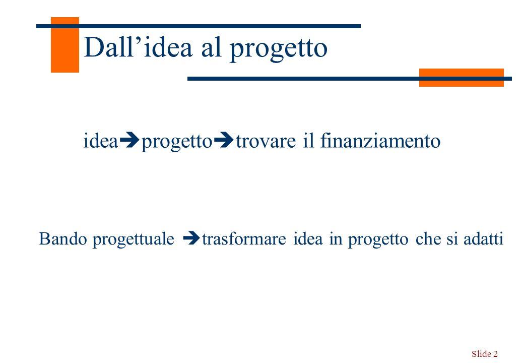 Dall'idea al progetto ideaprogettotrovare il finanziamento