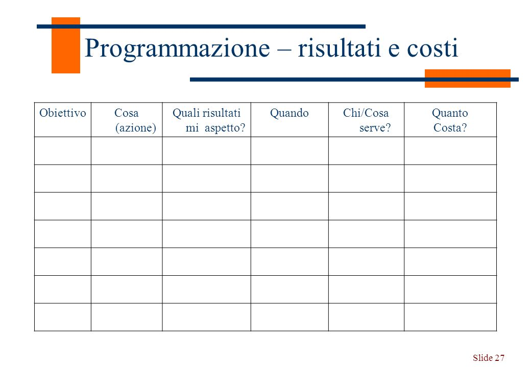 Programmazione – risultati e costi