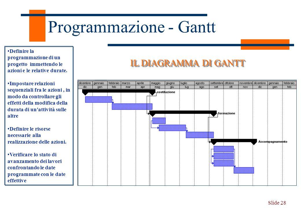 Programmazione - Gantt