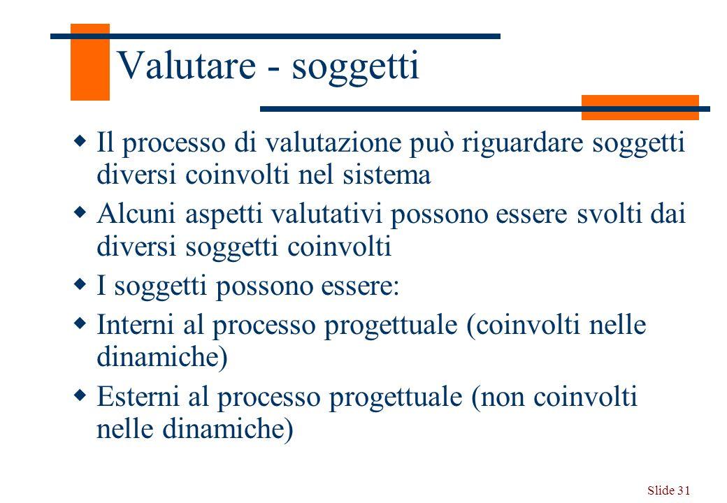 Valutare - soggetti Il processo di valutazione può riguardare soggetti diversi coinvolti nel sistema.