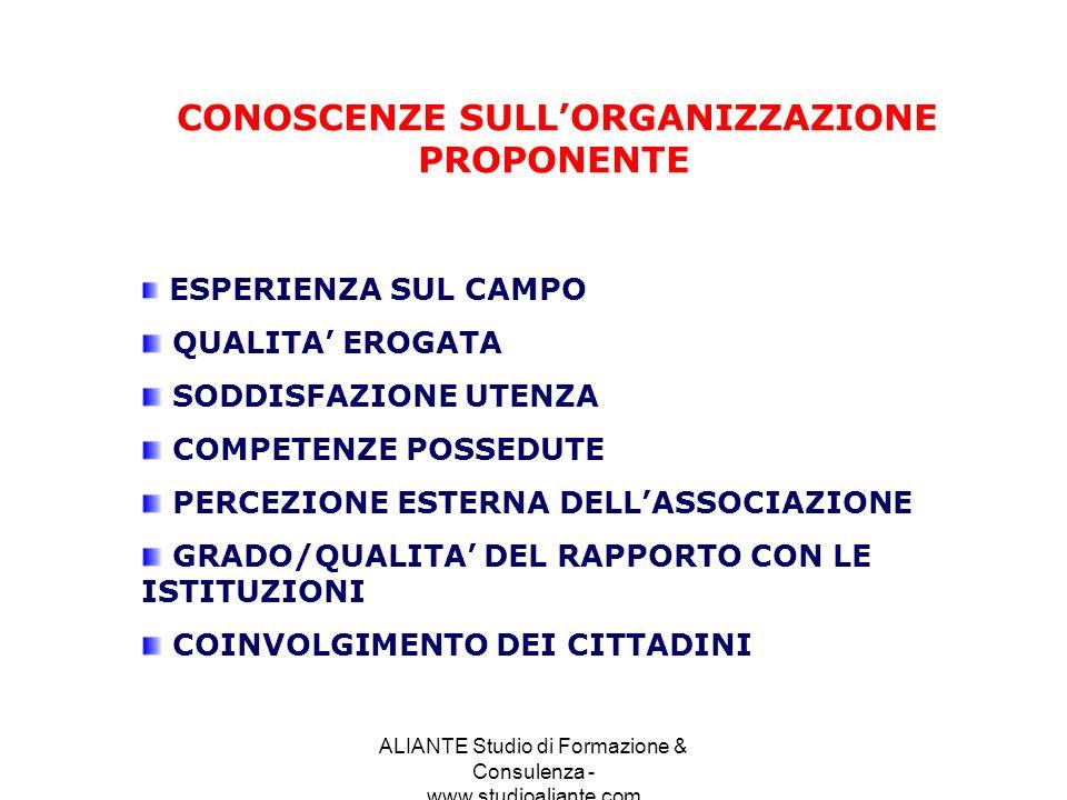 CONOSCENZE SULL'ORGANIZZAZIONE PROPONENTE