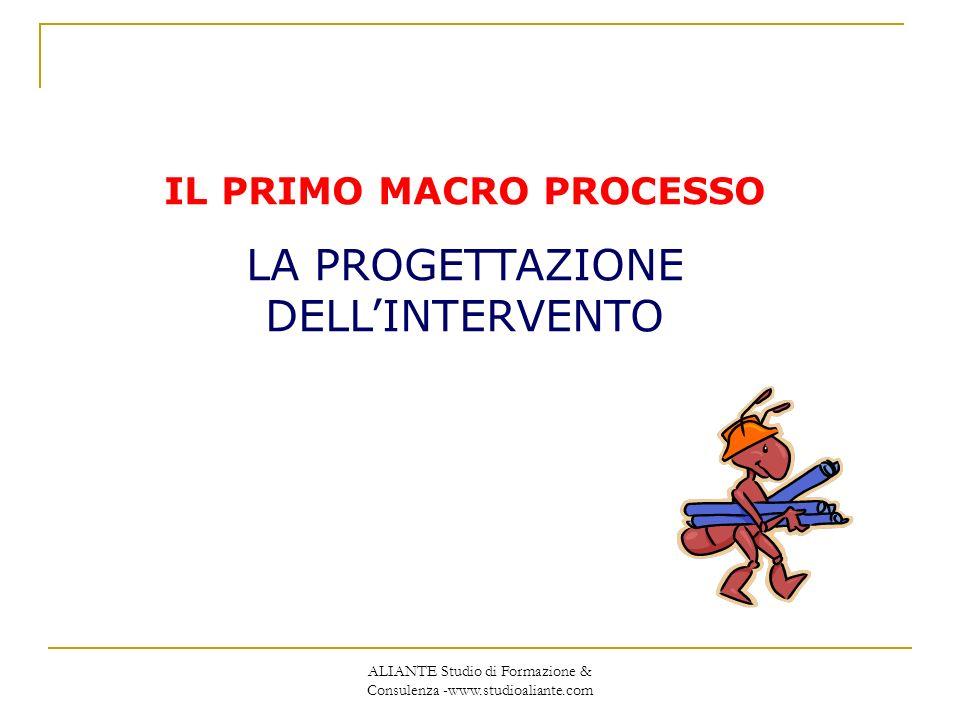 IL PRIMO MACRO PROCESSO