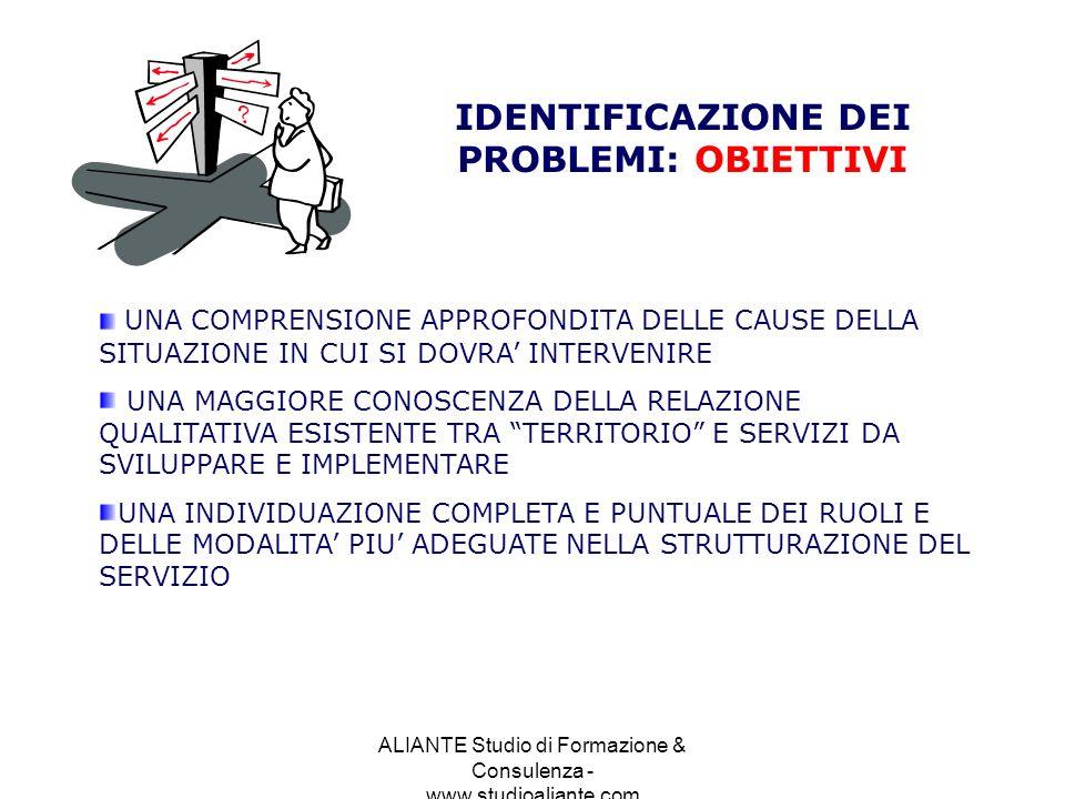 IDENTIFICAZIONE DEI PROBLEMI: OBIETTIVI