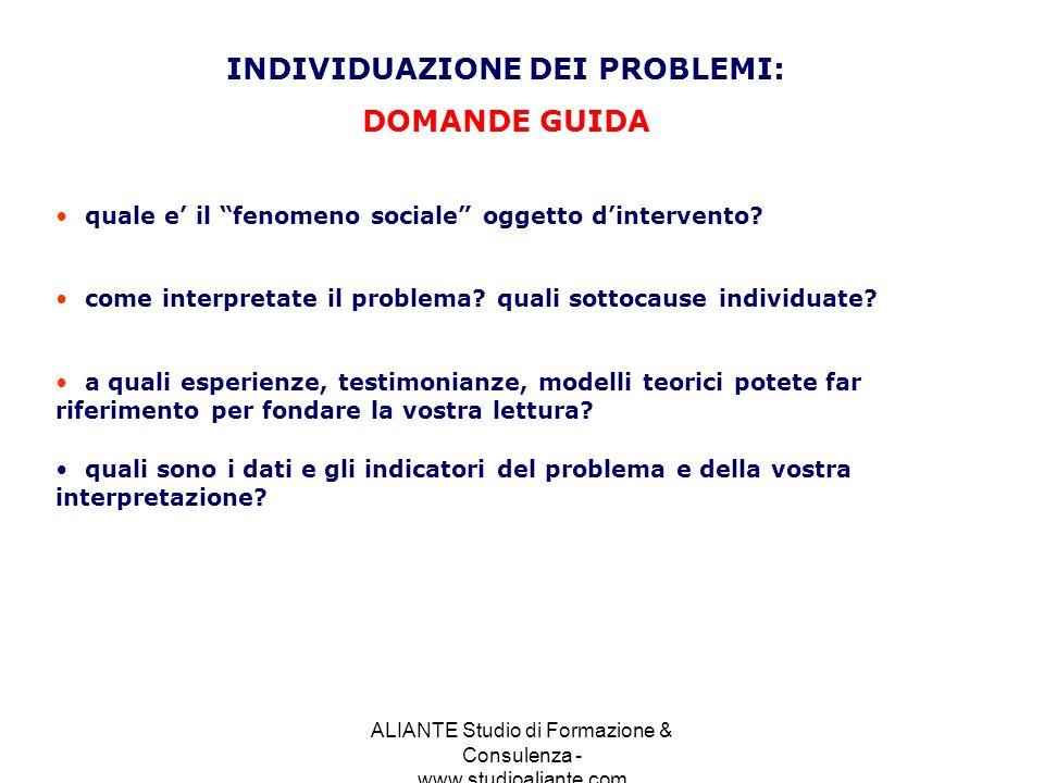INDIVIDUAZIONE DEI PROBLEMI: