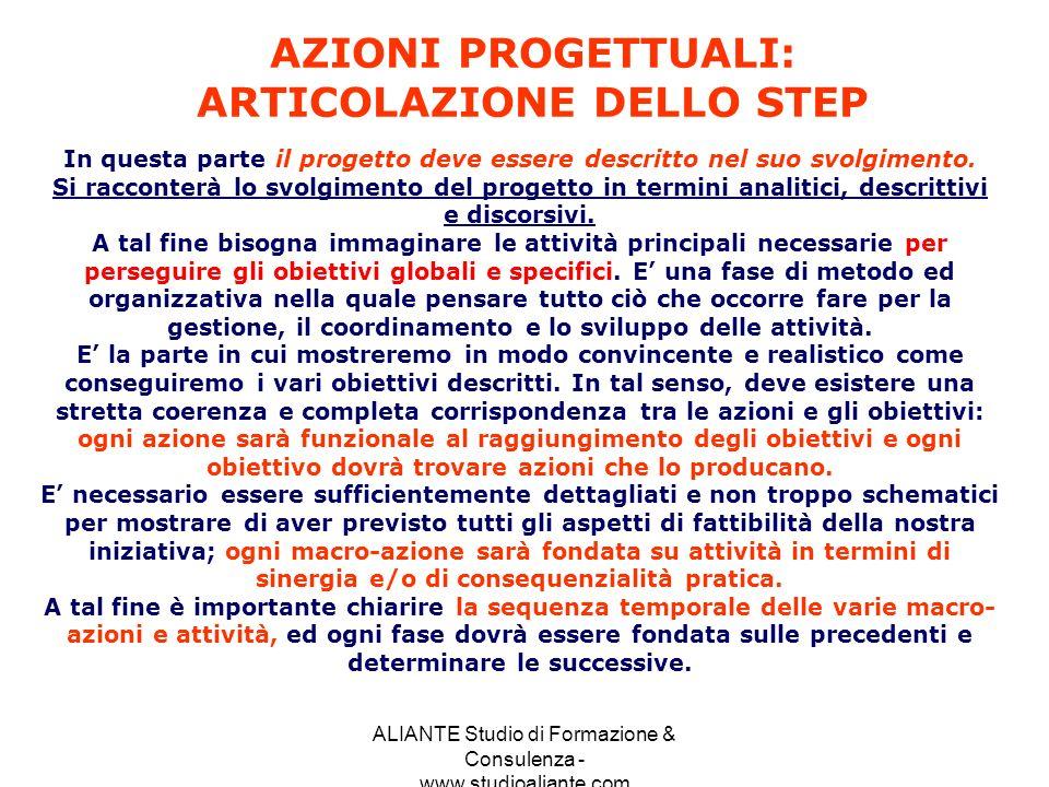 AZIONI PROGETTUALI: ARTICOLAZIONE DELLO STEP