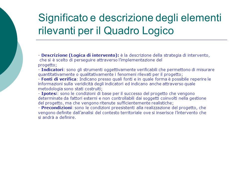 Significato e descrizione degli elementi rilevanti per il Quadro Logico