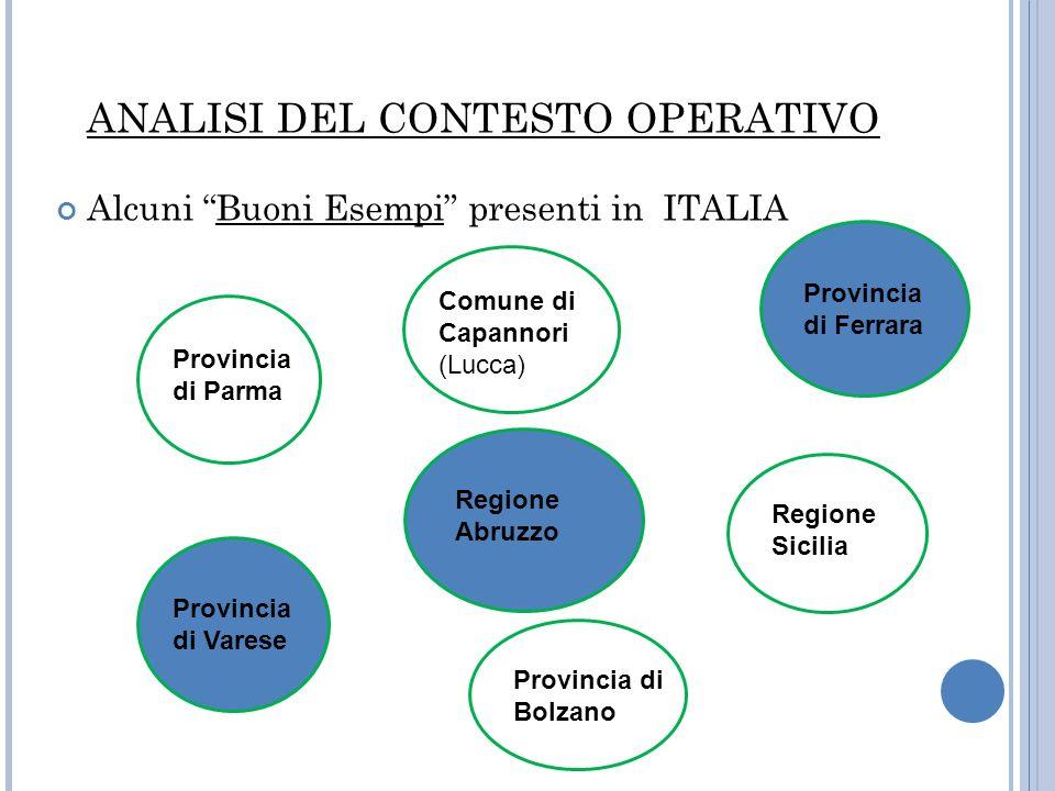 ANALISI DEL CONTESTO OPERATIVO