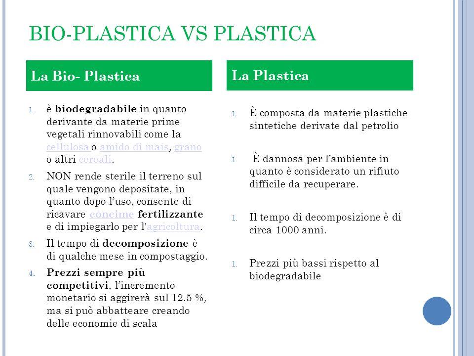 BIO-PLASTICA VS PLASTICA