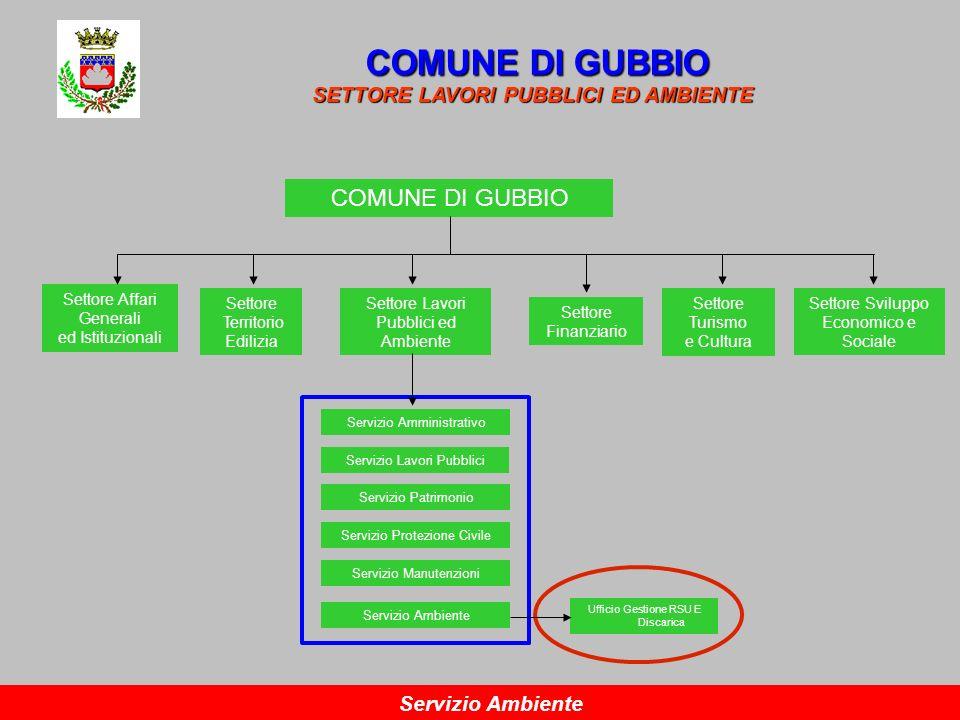 COMUNE DI GUBBIO COMUNE DI GUBBIO SETTORE LAVORI PUBBLICI ED AMBIENTE