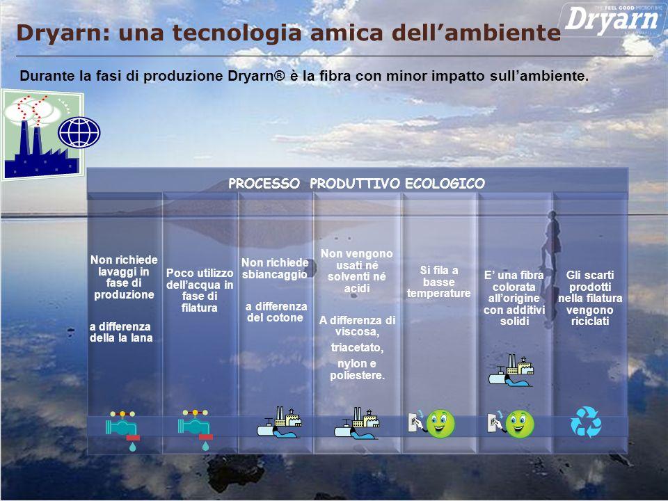 Dryarn: una tecnologia amica dell'ambiente