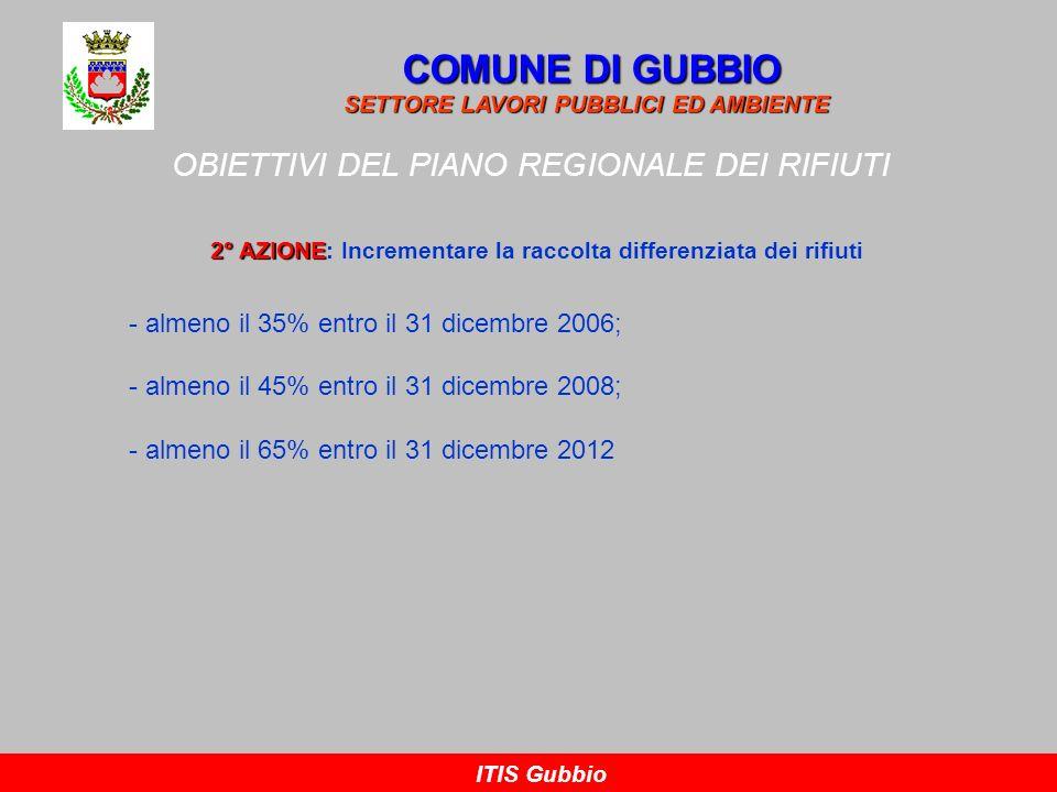 2° AZIONE: Incrementare la raccolta differenziata dei rifiuti