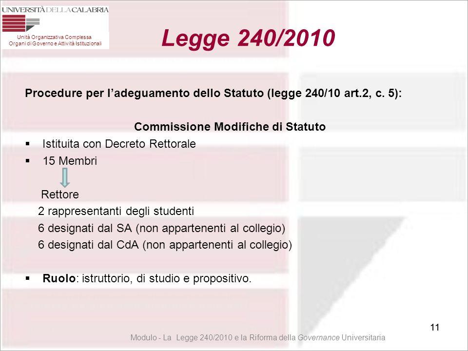 Commissione Modifiche di Statuto