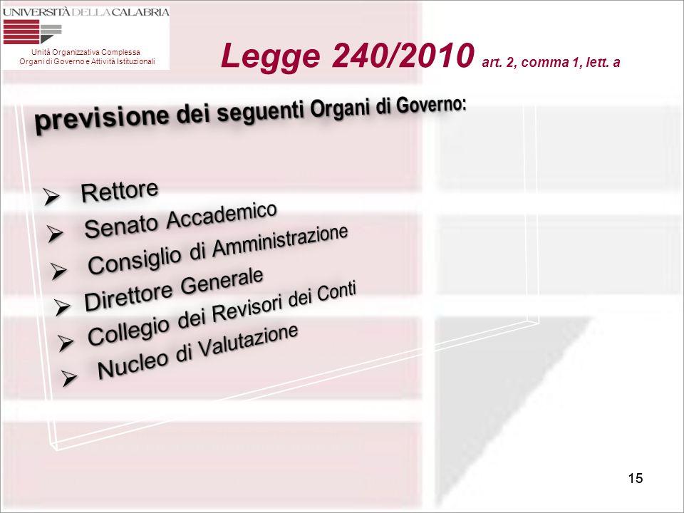 Legge 240/2010 art. 2, comma 1, lett. a Unità Organizzativa Complessa Organi di Governo e Attività Istituzionali.