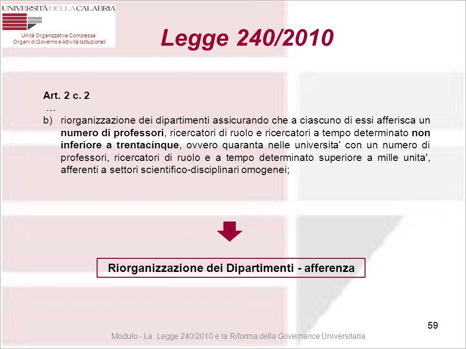 Riorganizzazione dei Dipartimenti - afferenza