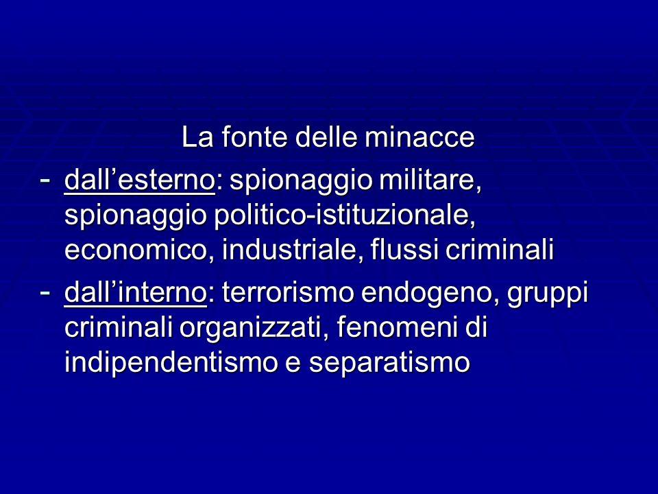 La fonte delle minacce dall'esterno: spionaggio militare, spionaggio politico-istituzionale, economico, industriale, flussi criminali.