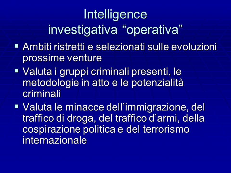 Intelligence investigativa operativa