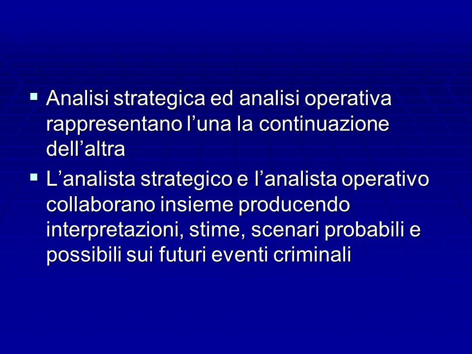 Analisi strategica ed analisi operativa rappresentano l'una la continuazione dell'altra