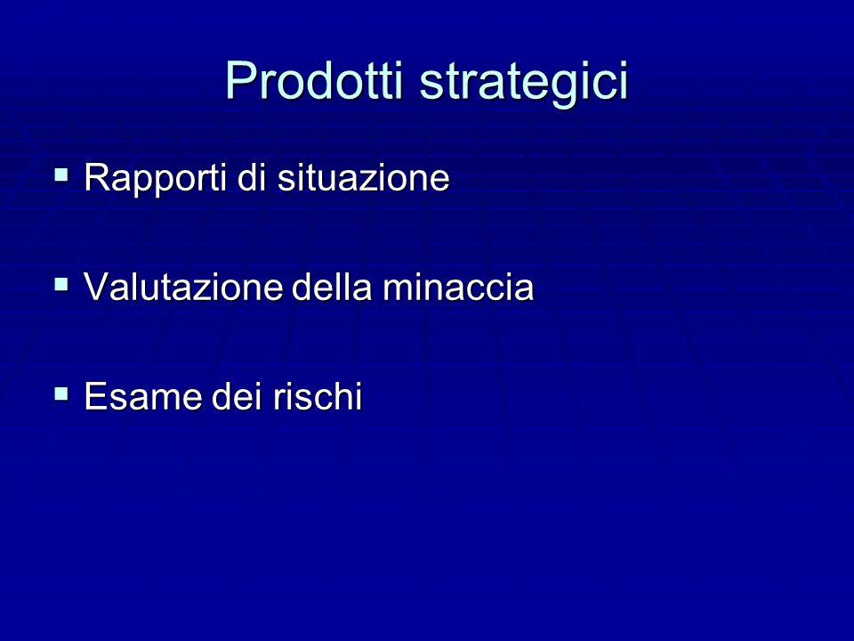 Prodotti strategici Rapporti di situazione Valutazione della minaccia