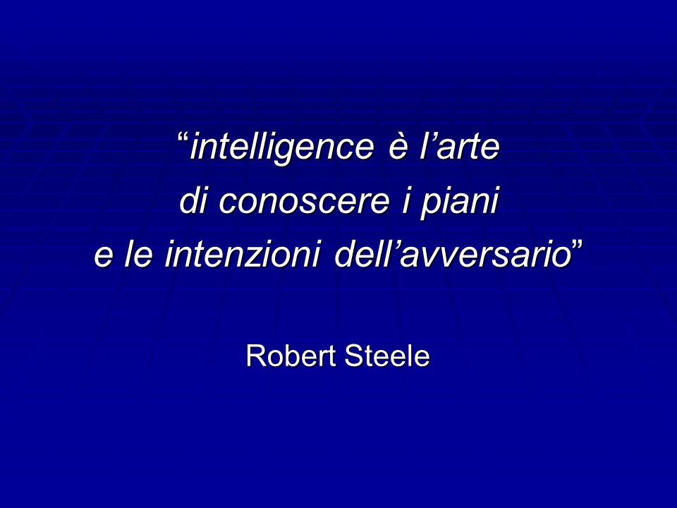 intelligence è l'arte di conoscere i piani