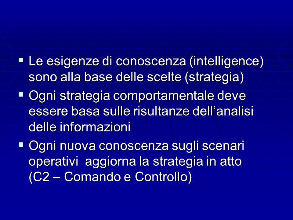 Le esigenze di conoscenza (intelligence) sono alla base delle scelte (strategia)