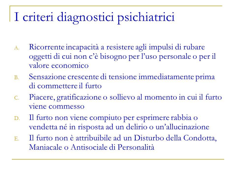 I criteri diagnostici psichiatrici