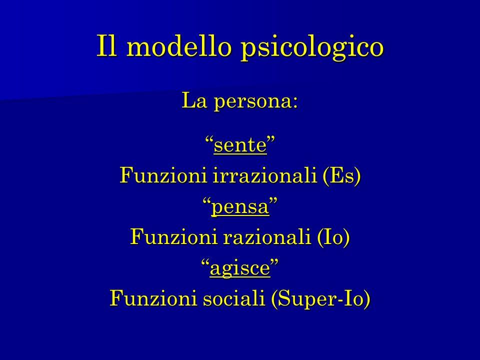 Il modello psicologico