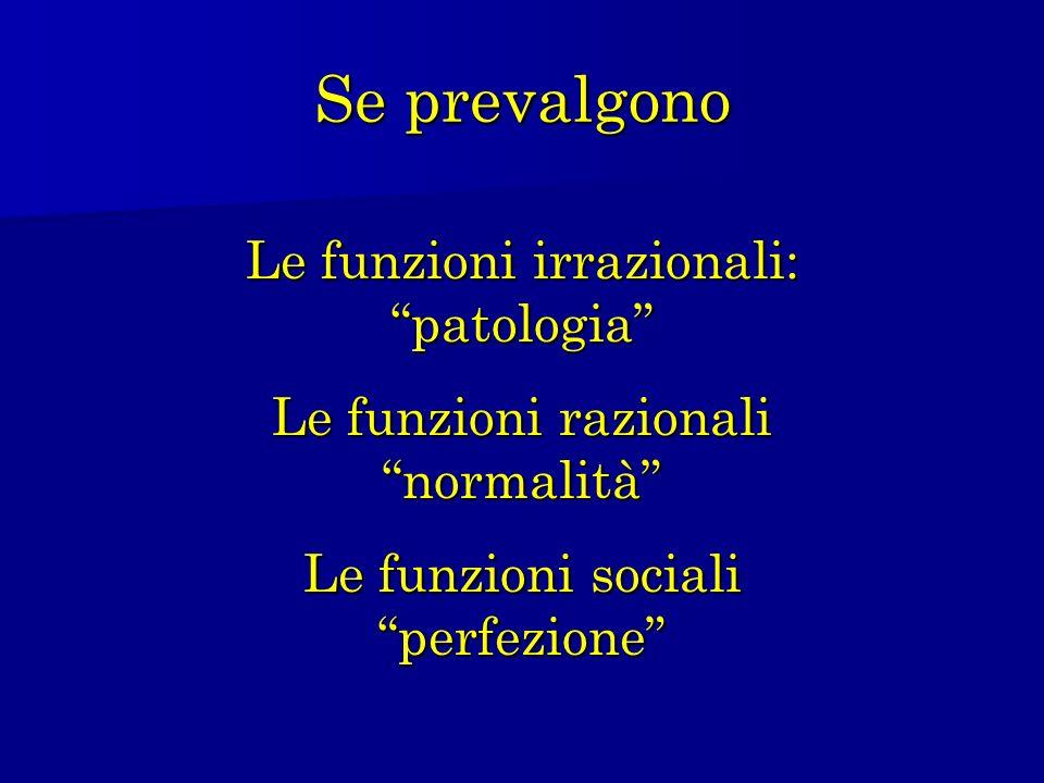 Le funzioni irrazionali: