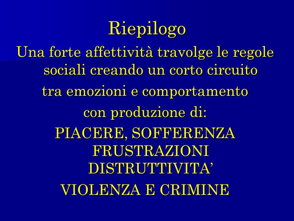 Riepilogo Una forte affettività travolge le regole sociali creando un corto circuito. tra emozioni e comportamento.