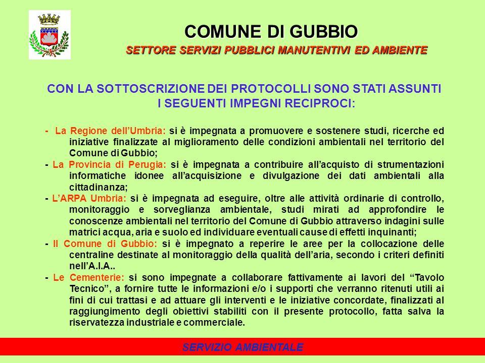 COMUNE DI GUBBIO SETTORE SERVIZI PUBBLICI MANUTENTIVI ED AMBIENTE.
