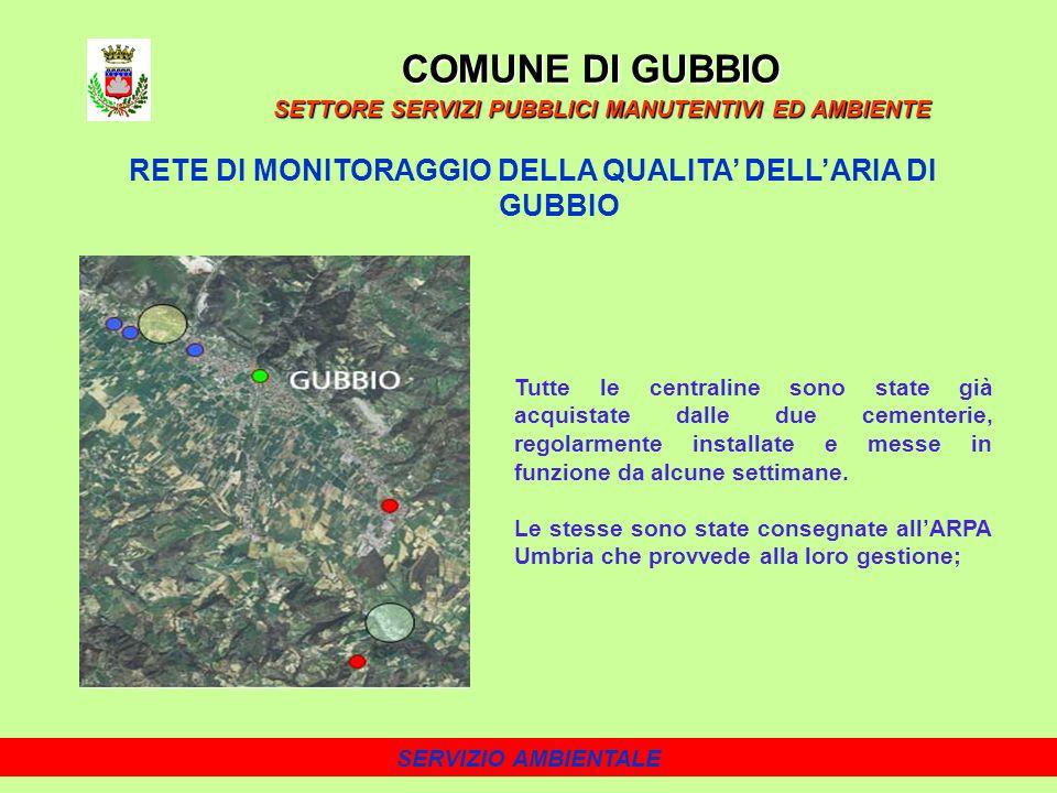 RETE DI MONITORAGGIO DELLA QUALITA' DELL'ARIA DI GUBBIO