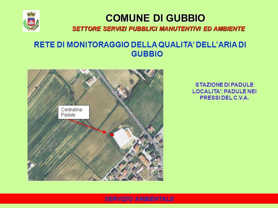 COMUNE DI GUBBIO SETTORE SERVIZI PUBBLICI MANUTENTIVI ED AMBIENTE. RETE DI MONITORAGGIO DELLA QUALITA' DELL'ARIA DI GUBBIO.