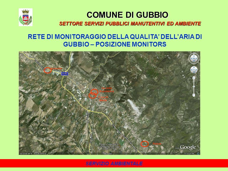 COMUNE DI GUBBIO RETE DI MONITORAGGIO DELLA QUALITA' DELL'ARIA DI
